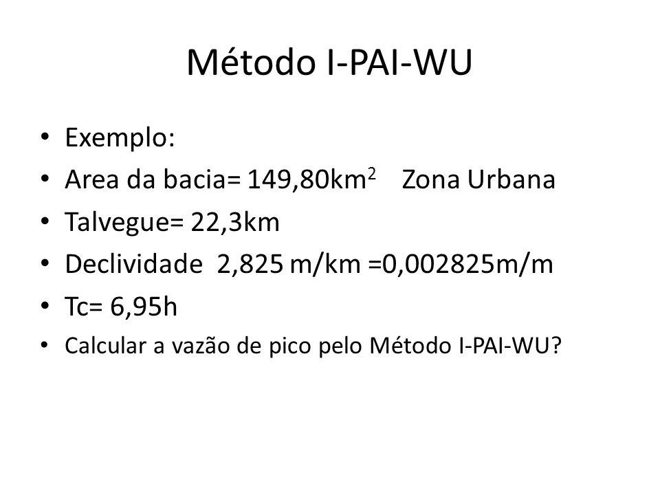 Método I-PAI-WU Exemplo: Area da bacia= 149,80km2 Zona Urbana