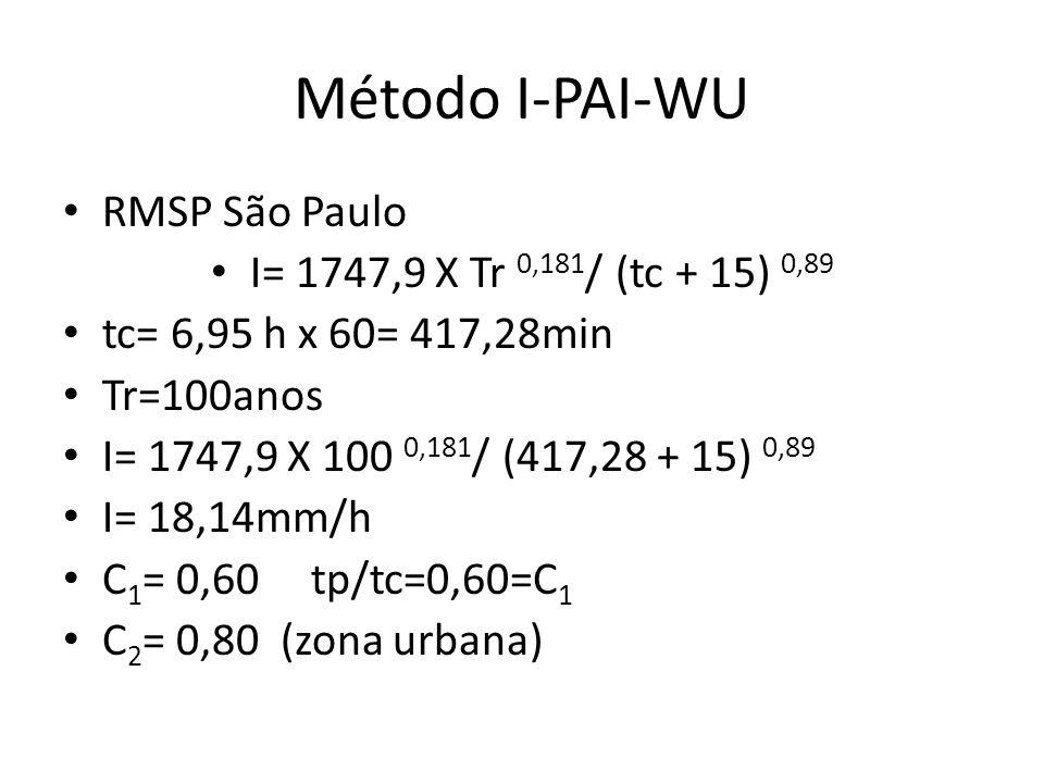 Método I-PAI-WU RMSP São Paulo I= 1747,9 X Tr 0,181/ (tc + 15) 0,89