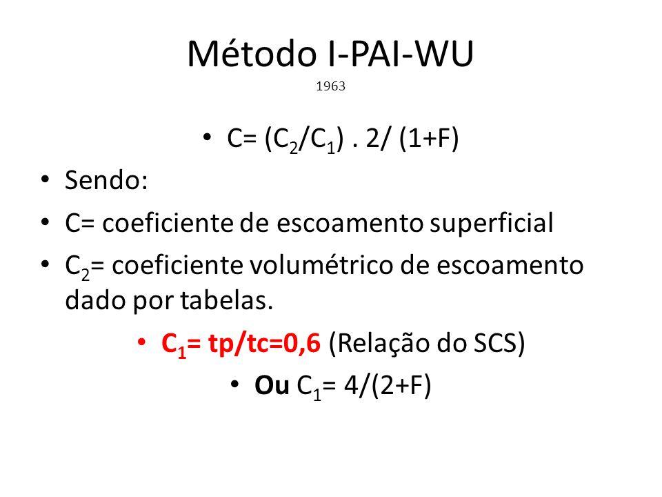 C1= tp/tc=0,6 (Relação do SCS)