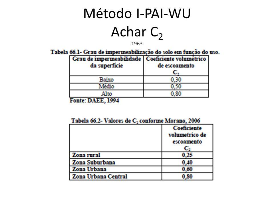 Método I-PAI-WU Achar C2 1963