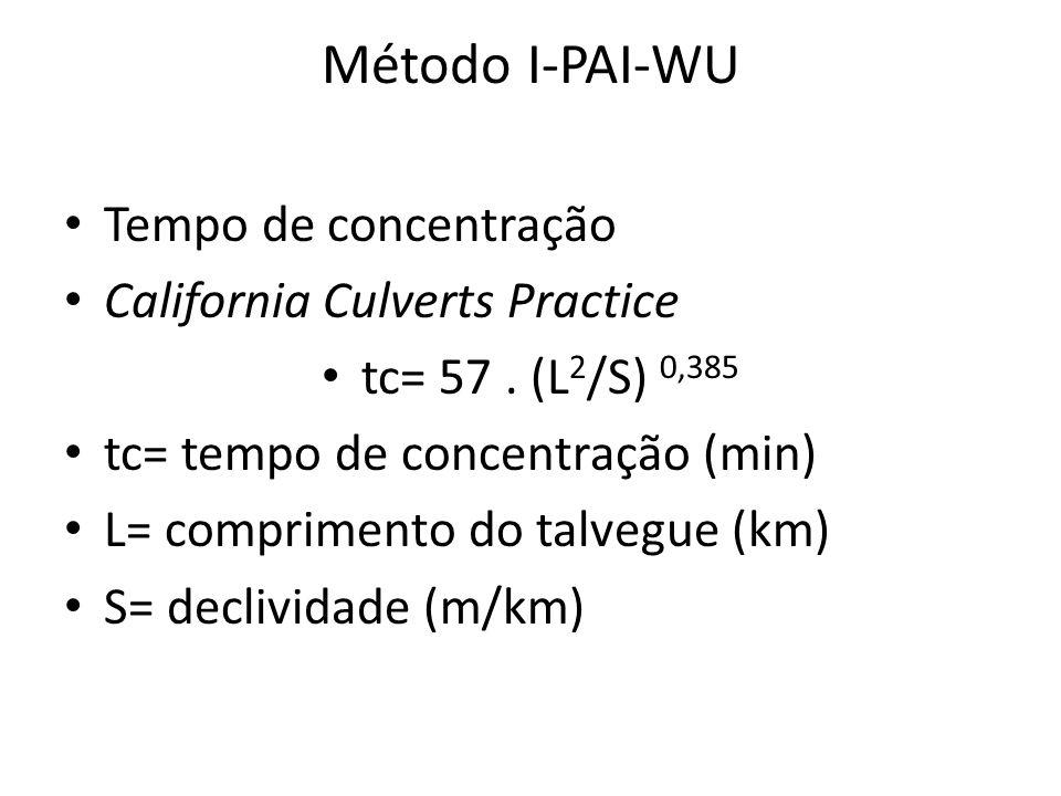 Método I-PAI-WU Tempo de concentração California Culverts Practice