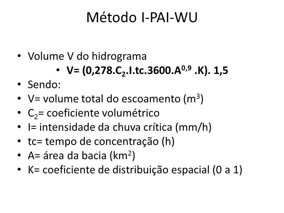 Método I-PAI-WU Volume V do hidrograma