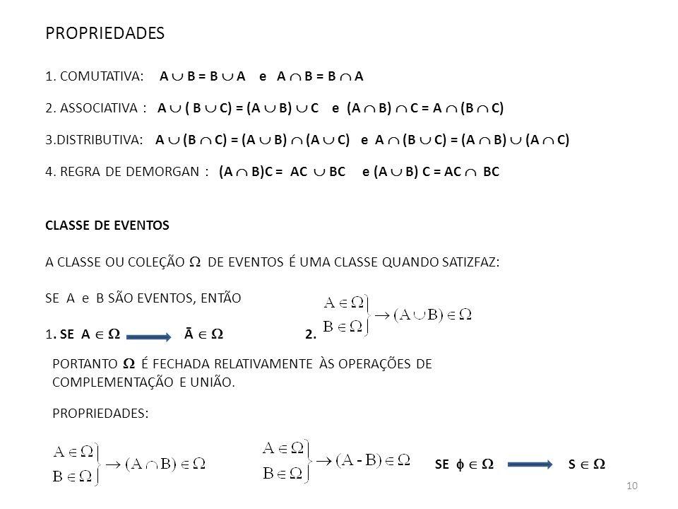 PROPRIEDADES 1. COMUTATIVA: A  B = B  A e A  B = B  A