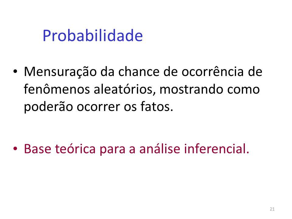 Probabilidade Mensuração da chance de ocorrência de fenômenos aleatórios, mostrando como poderão ocorrer os fatos.