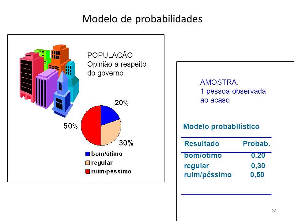 Modelo de probabilidades