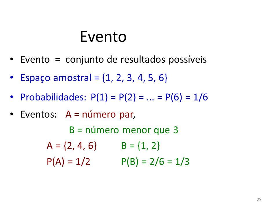 Evento Evento = conjunto de resultados possíveis