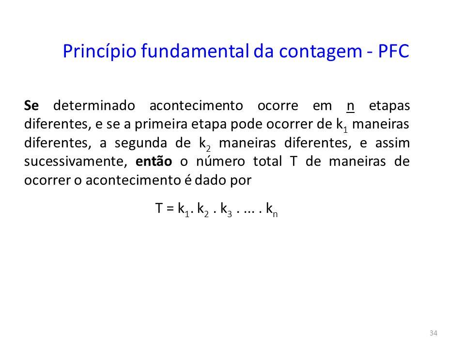 Princípio fundamental da contagem - PFC