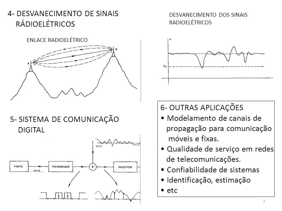 4- DESVANECIMENTO DE SINAIS RÁDIOELÉTRICOS