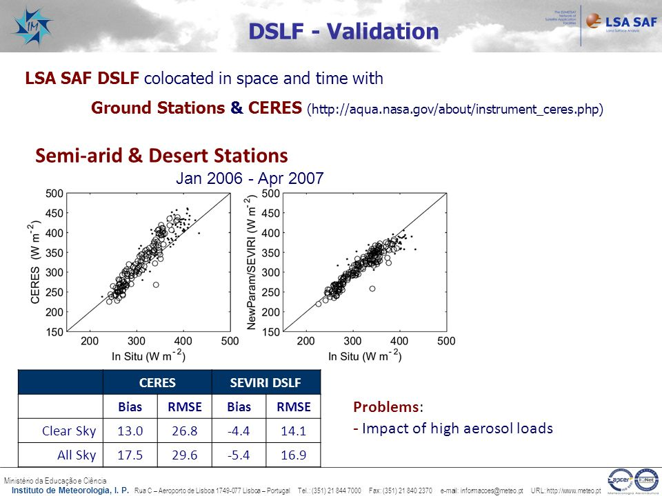 Semi-arid & Desert Stations