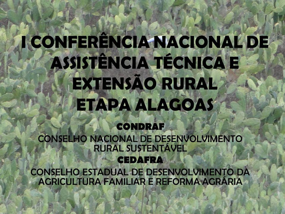 CONSELHO NACIONAL DE DESENVOLVIMENTO RURAL SUSTENTÁVEL