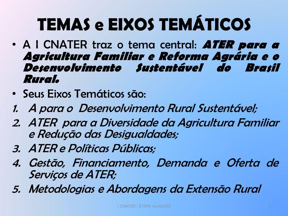 TEMAS e EIXOS TEMÁTICOS