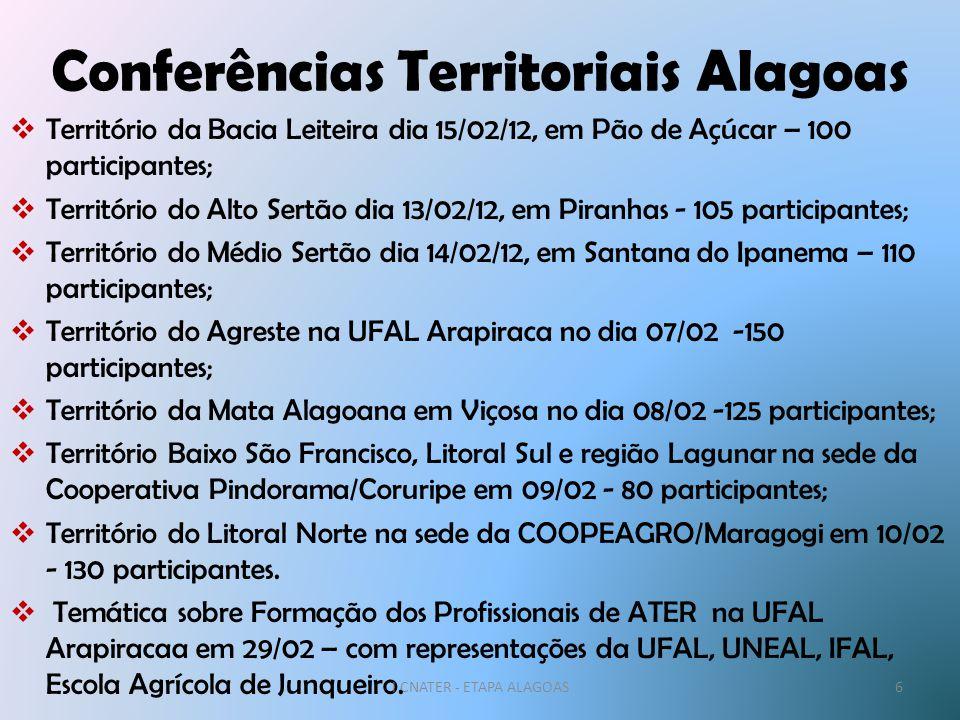 Conferências Territoriais Alagoas