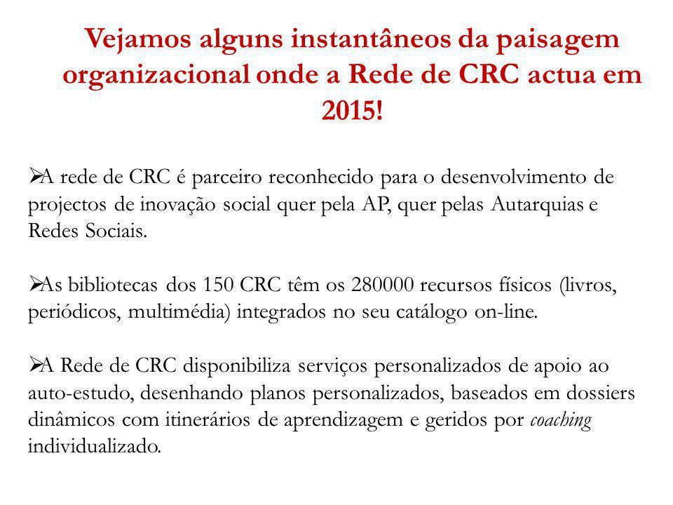 Vejamos alguns instantâneos da paisagem organizacional onde a Rede de CRC actua em 2015!