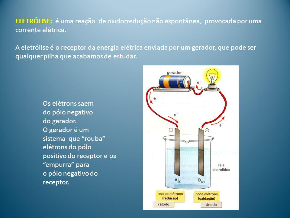ELETRÓLISE: é uma reação de oxidorredução não espontânea, provocada por uma corrente elétrica.