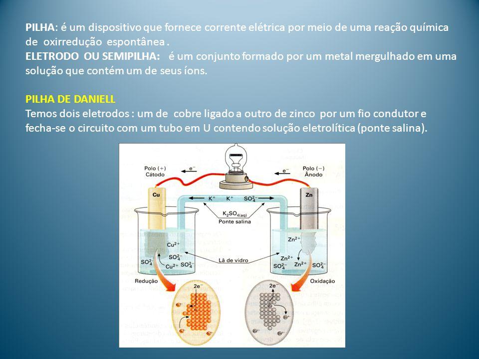 PILHA: é um dispositivo que fornece corrente elétrica por meio de uma reação química