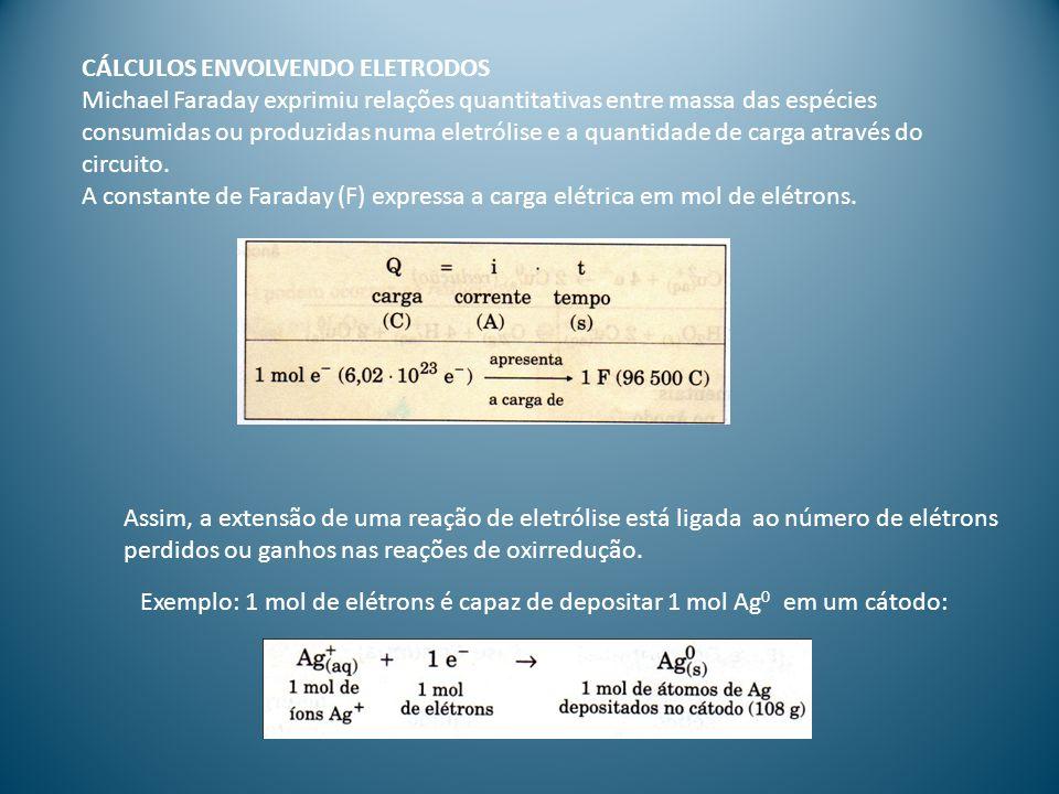 CÁLCULOS ENVOLVENDO ELETRODOS