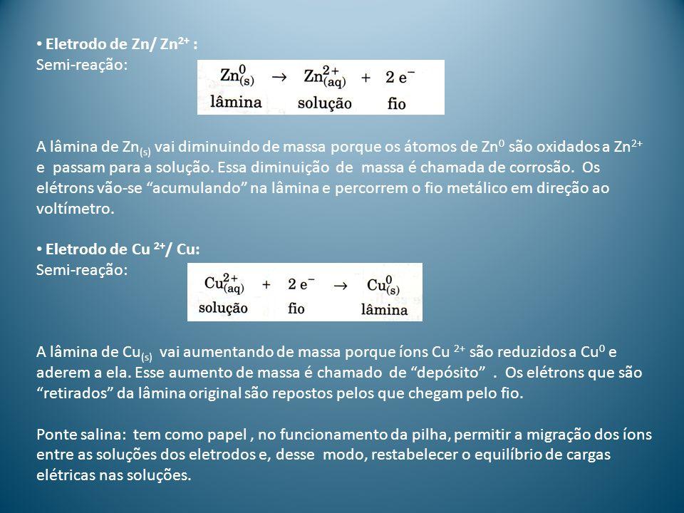 Eletrodo de Zn/ Zn2+ : Semi-reação: