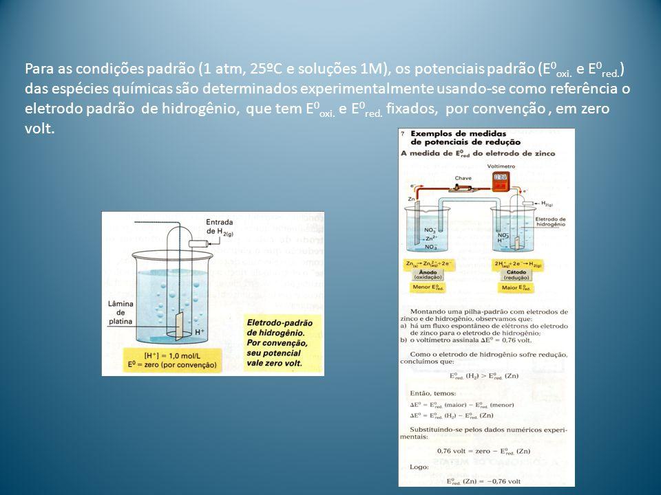 Para as condições padrão (1 atm, 25ºC e soluções 1M), os potenciais padrão (E0oxi.