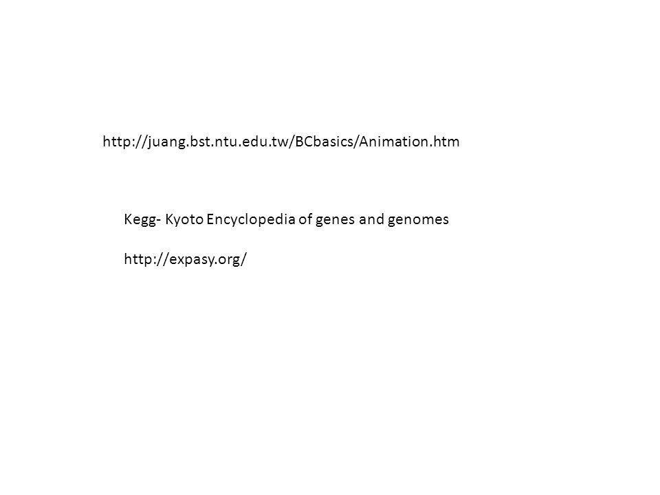 http://juang.bst.ntu.edu.tw/BCbasics/Animation.htm Kegg- Kyoto Encyclopedia of genes and genomes.