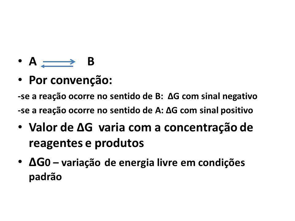 Valor de ∆G varia com a concentração de reagentes e produtos