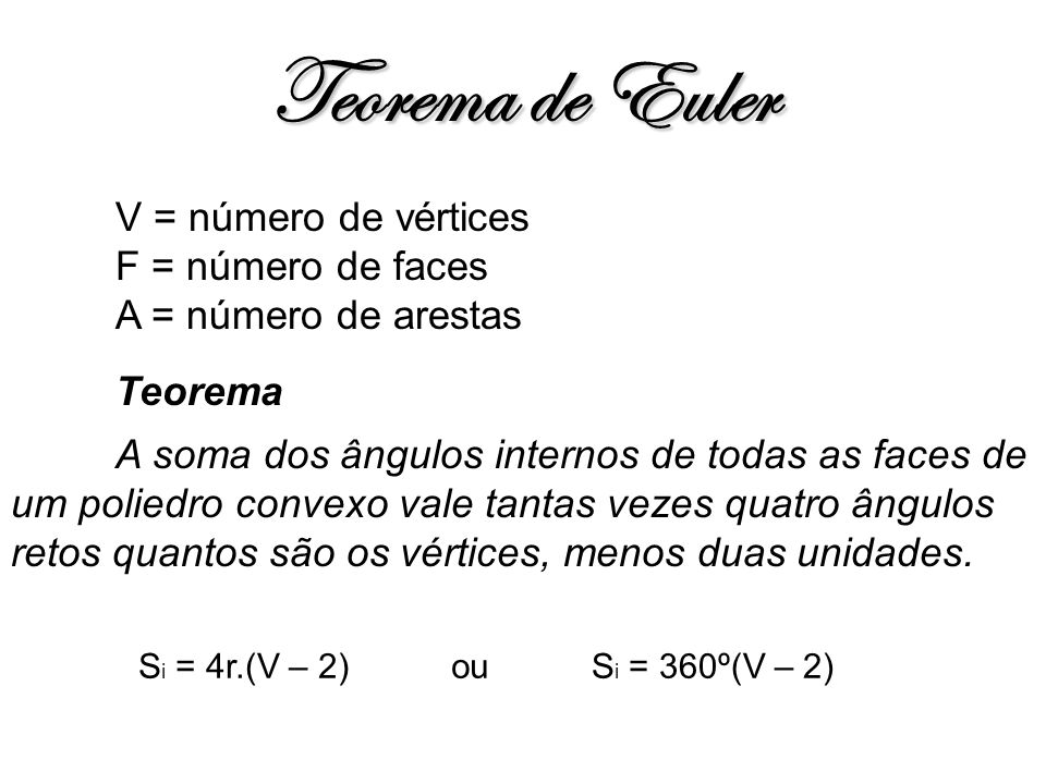 Teorema de Euler V = número de vértices F = número de faces