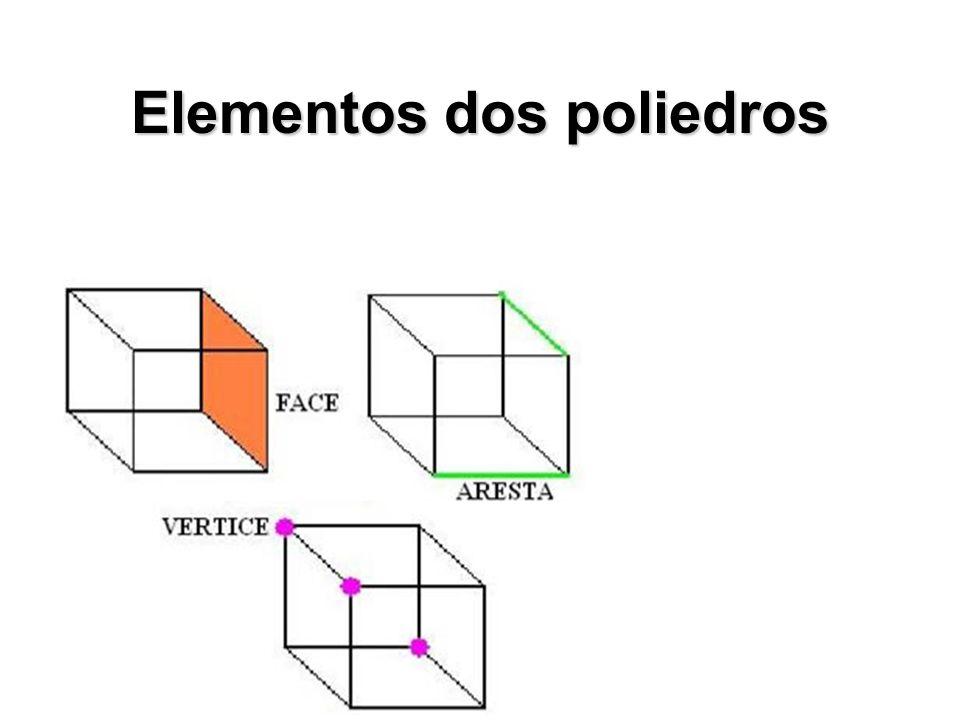 Elementos dos poliedros