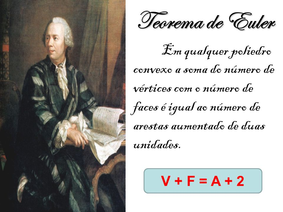 Teorema de Euler