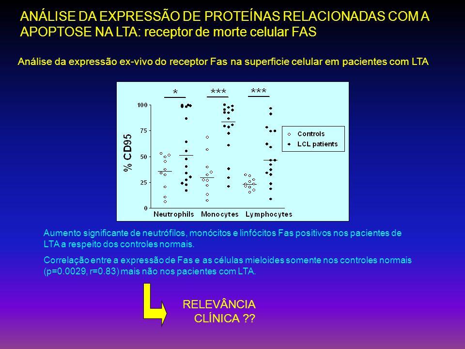 ANÁLISE DA EXPRESSÃO DE PROTEÍNAS RELACIONADAS COM A APOPTOSE NA LTA: receptor de morte celular FAS