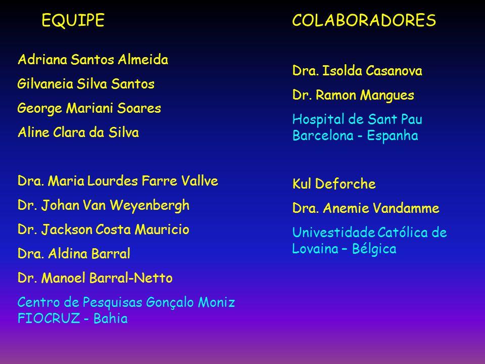 EQUIPE COLABORADORES Dra. Isolda Casanova Dr. Ramon Mangues