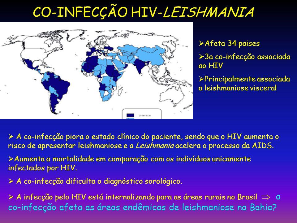 CO-INFECÇÃO HIV-LEISHMANIA