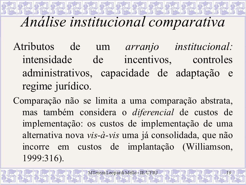 Análise institucional comparativa