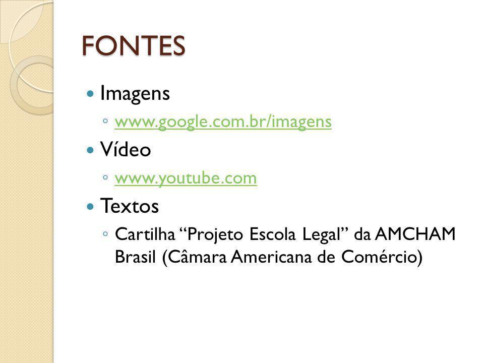 FONTES Imagens Vídeo Textos www.google.com.br/imagens www.youtube.com