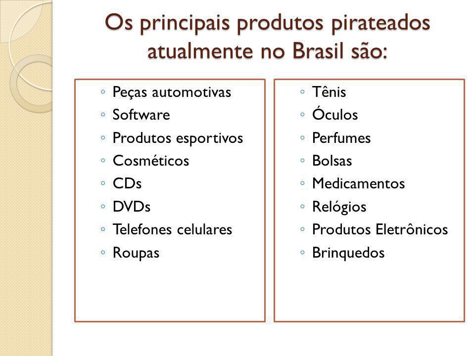 Os principais produtos pirateados atualmente no Brasil são: