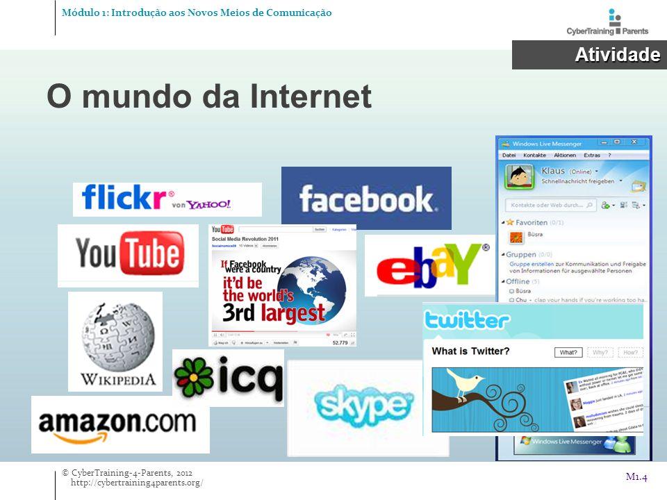 O mundo da Internet Atividade
