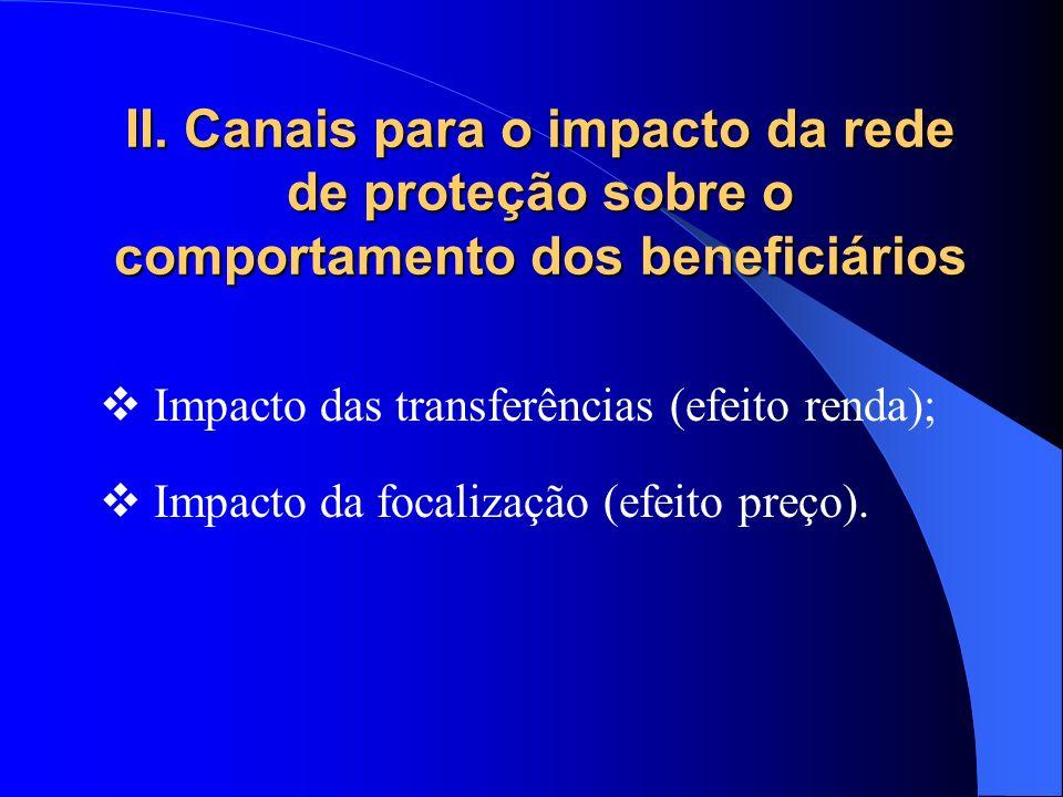 II. Canais para o impacto da rede de proteção sobre o comportamento dos beneficiários