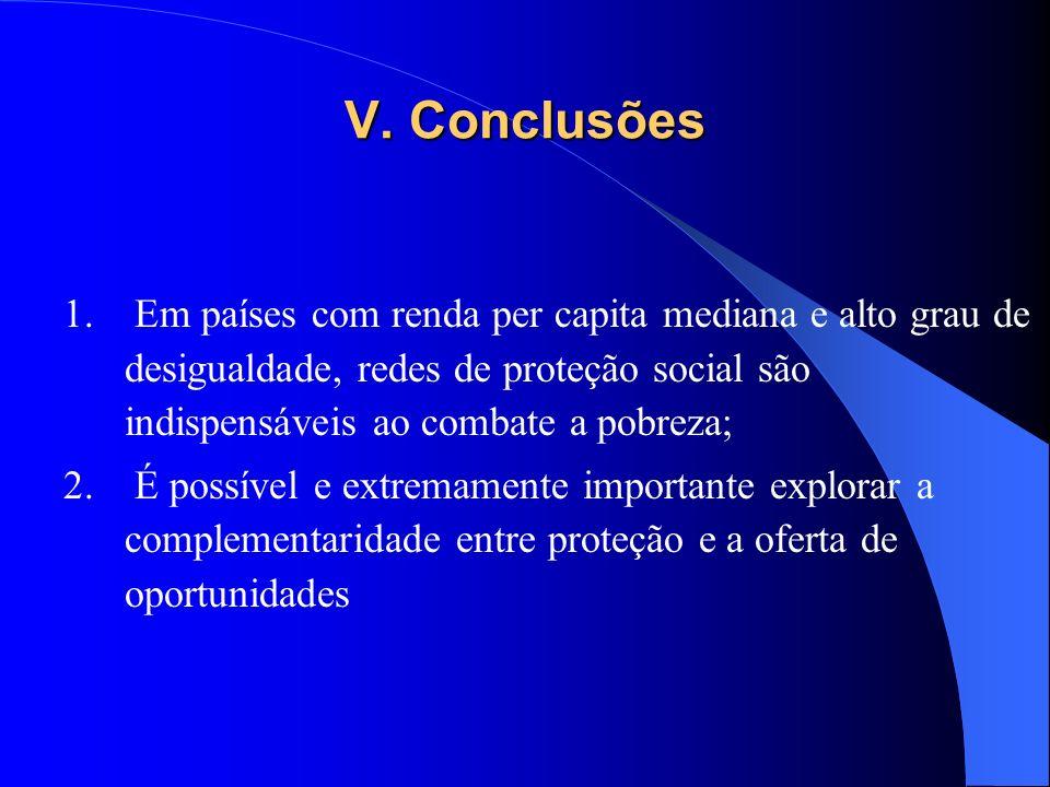 V. Conclusões Em países com renda per capita mediana e alto grau de desigualdade, redes de proteção social são indispensáveis ao combate a pobreza;