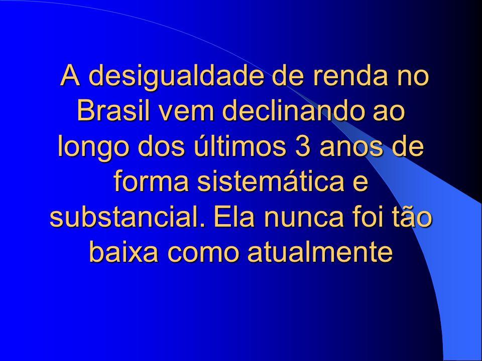 A desigualdade de renda no Brasil vem declinando ao longo dos últimos 3 anos de forma sistemática e substancial.
