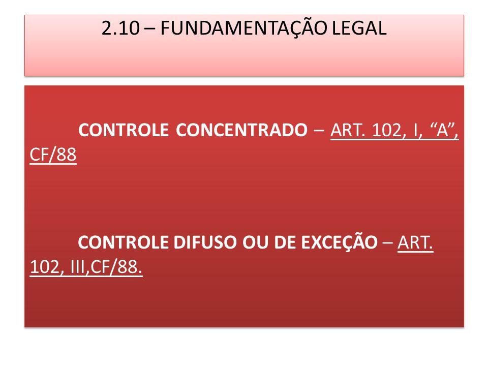 2.10 – FUNDAMENTAÇÃO LEGAL CONTROLE CONCENTRADO – ART.
