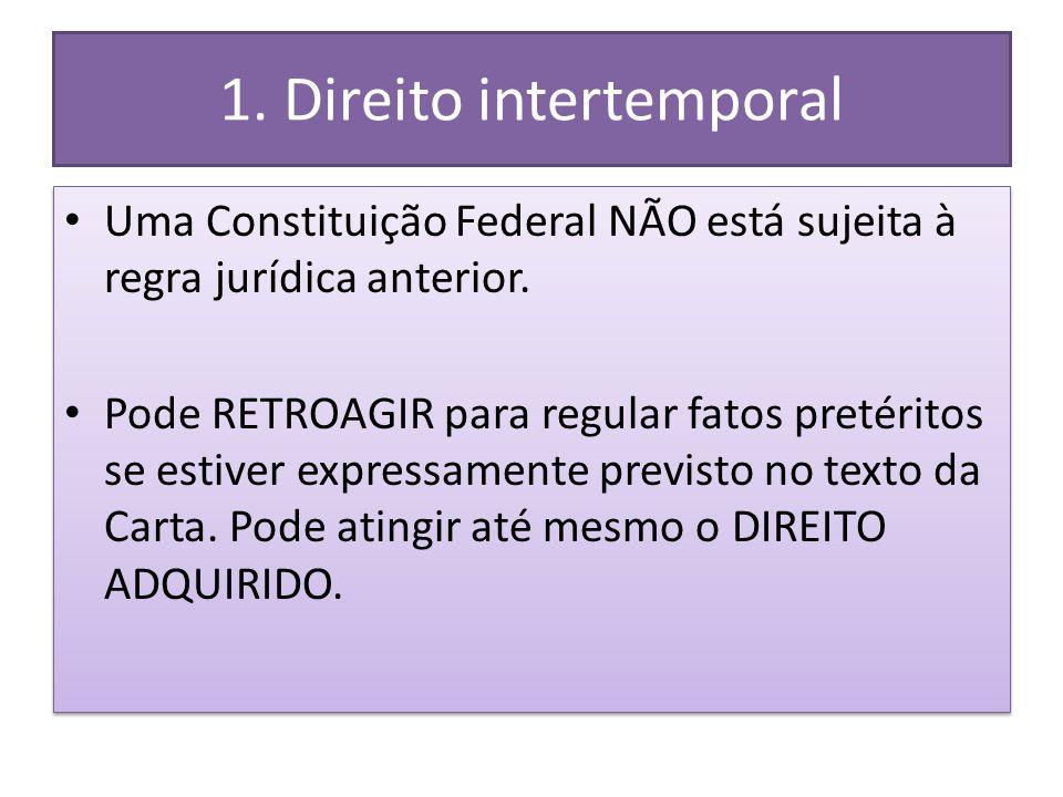 1. Direito intertemporal