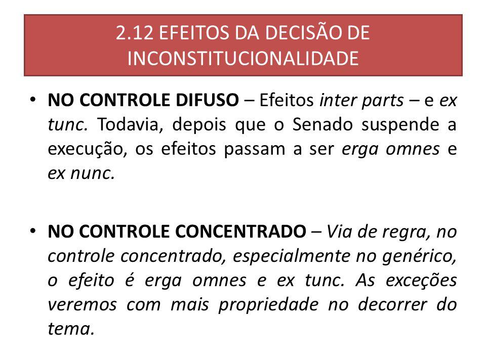 2.12 EFEITOS DA DECISÃO DE INCONSTITUCIONALIDADE