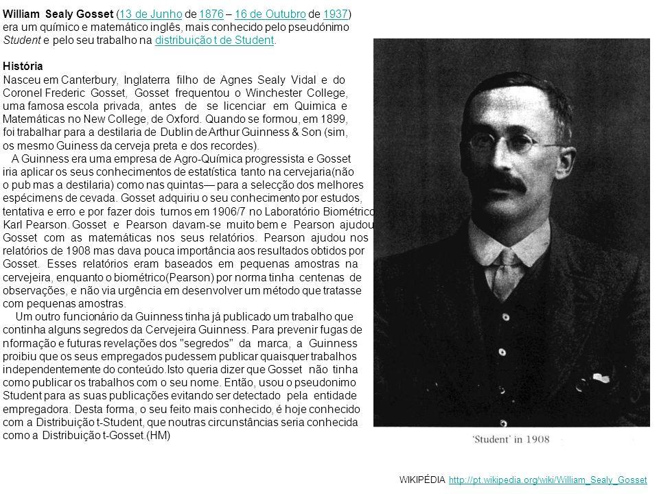 William Sealy Gosset (13 de Junho de 1876 – 16 de Outubro de 1937)