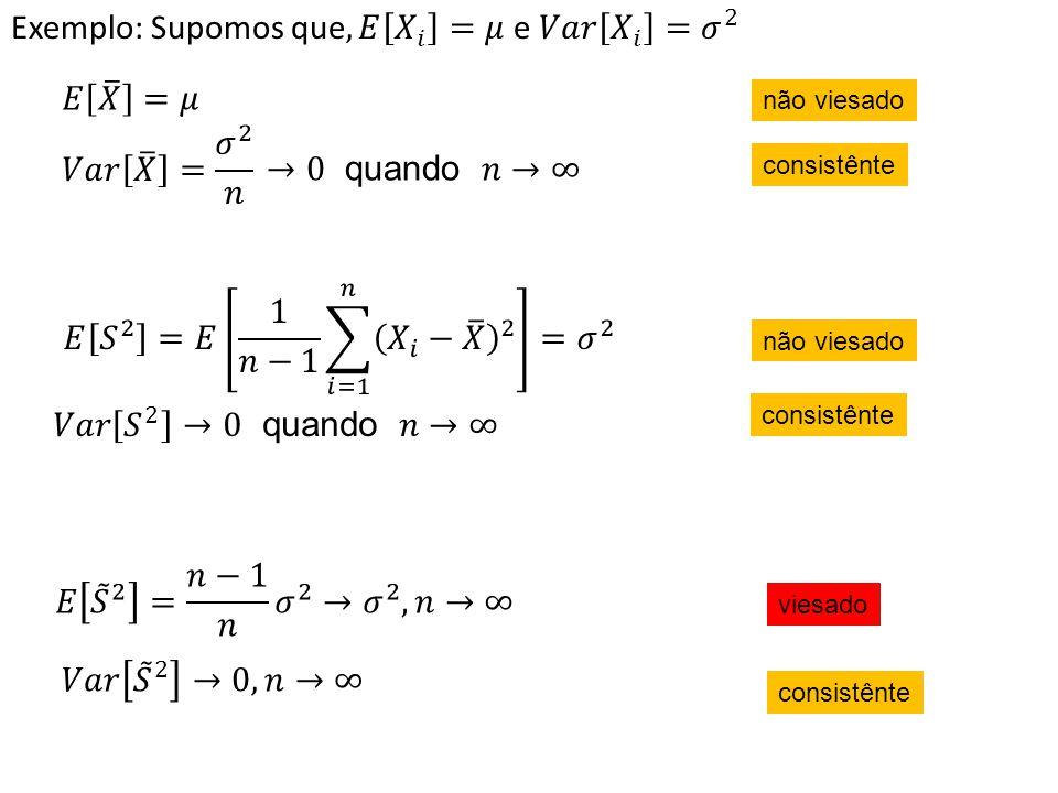 Exemplo: Supomos que,𝐸 𝑋 𝑖 =𝜇 e 𝑉𝑎𝑟 𝑋 𝑖 = 𝜎 2