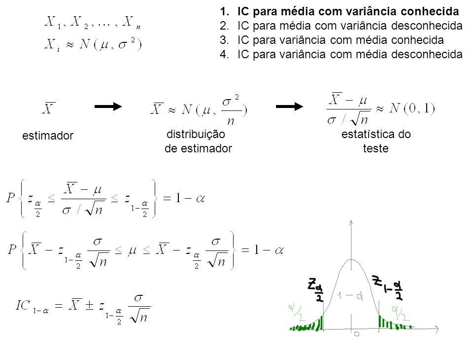 IC para média com variância conhecida
