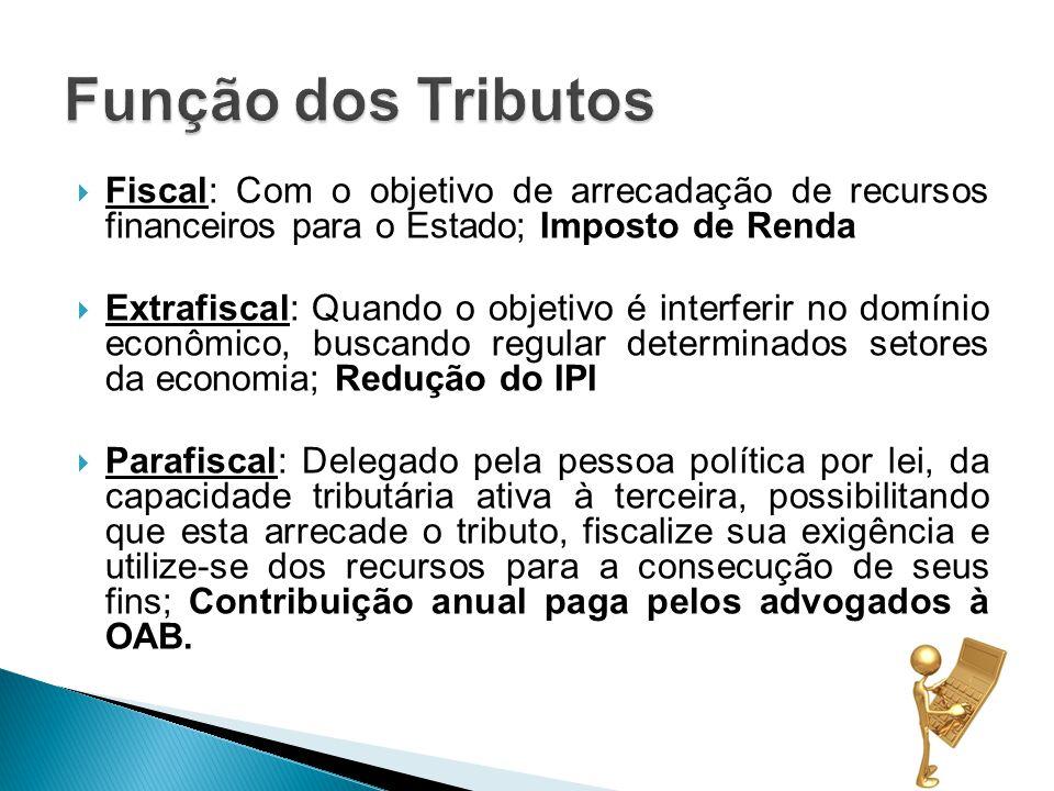 Função dos Tributos Fiscal: Com o objetivo de arrecadação de recursos financeiros para o Estado; Imposto de Renda.