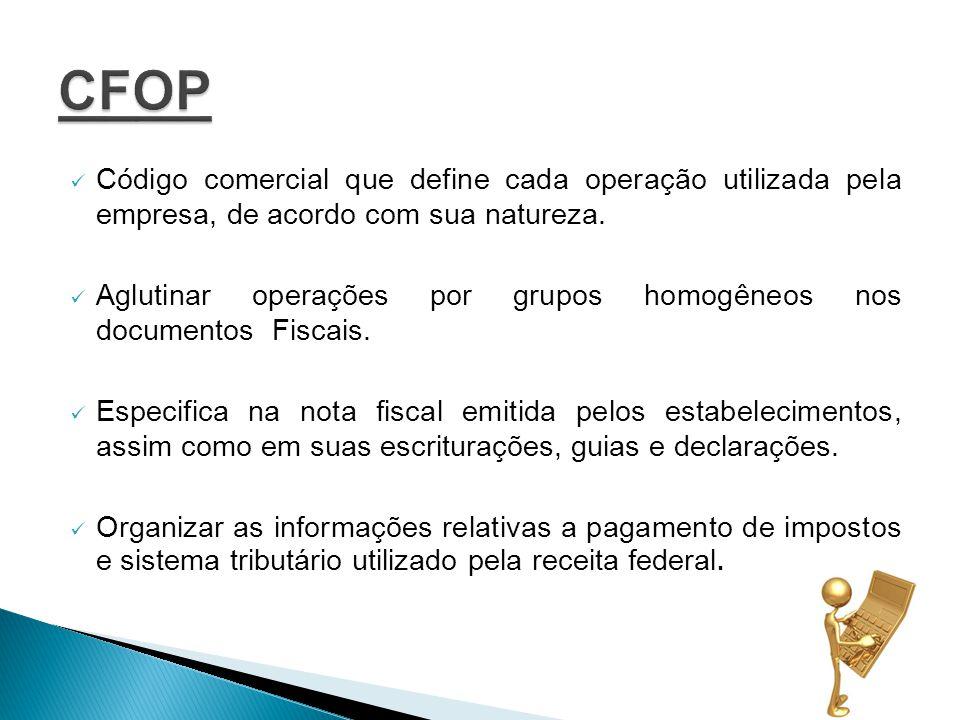 CFOP Código comercial que define cada operação utilizada pela empresa, de acordo com sua natureza.