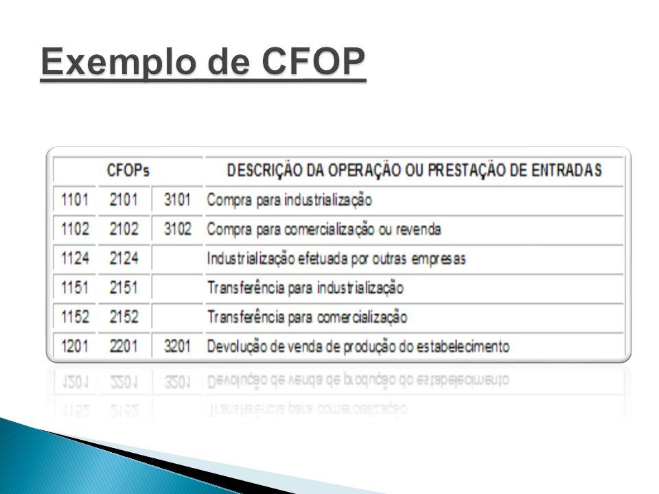 Exemplo de CFOP