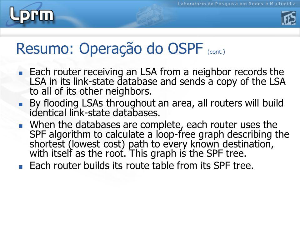 Resumo: Operação do OSPF (cont.)