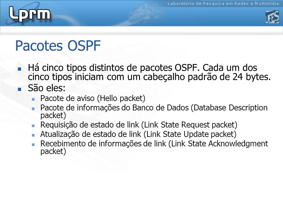Pacotes OSPF Há cinco tipos distintos de pacotes OSPF. Cada um dos cinco tipos iniciam com um cabeçalho padrão de 24 bytes.