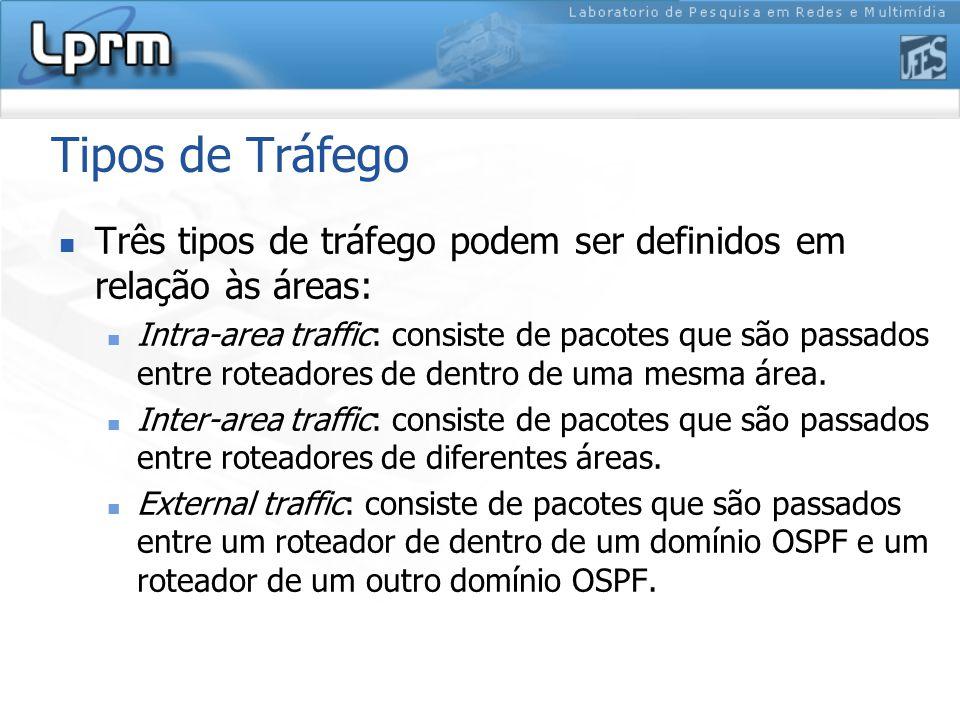 Tipos de Tráfego Três tipos de tráfego podem ser definidos em relação às áreas: