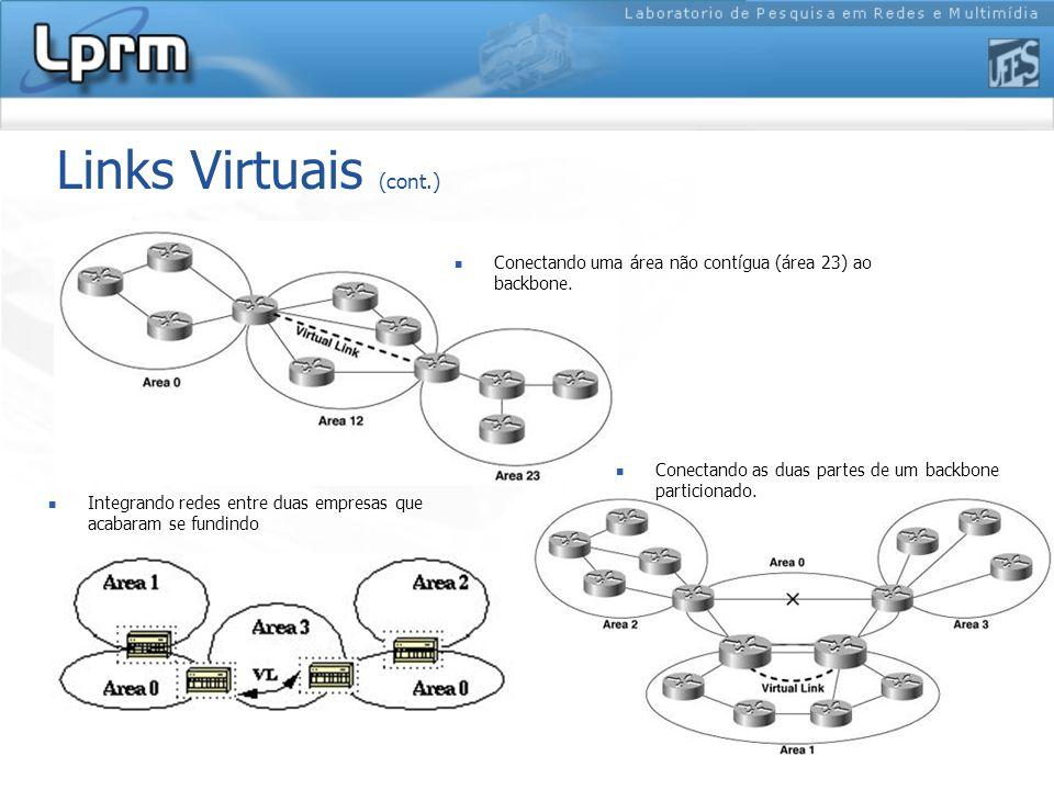 Links Virtuais (cont.) Conectando uma área não contígua (área 23) ao backbone. Conectando as duas partes de um backbone particionado.